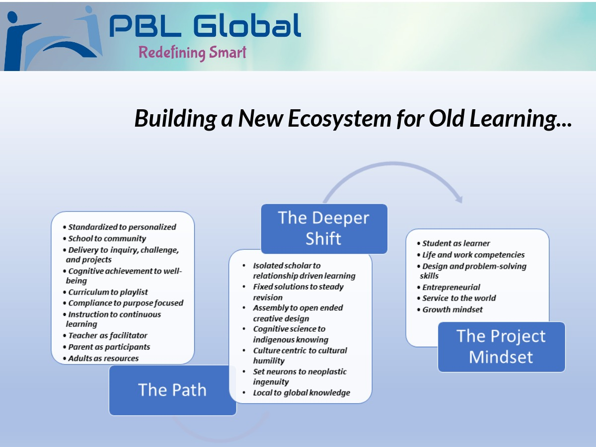 Building a New Ecosystem for Old Learning